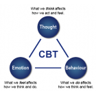 Cognitive Behavioural Therapy (CBT) Diploma Course